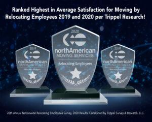 trippel awards